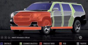 La camioneta y el blindaje de Omar García Harfuch