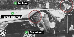 ¿Por qué rentar un servicio de chófer privado?